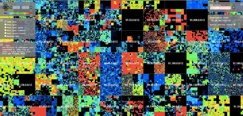 Eine Visualisierung der Adressbereiche