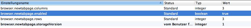 """Die """"about:config"""" Konfiguration im Firefox"""
