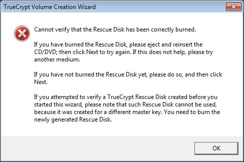 Ohne das Brennen der ISO Dateien möchte Truecrypt nicht forfahren