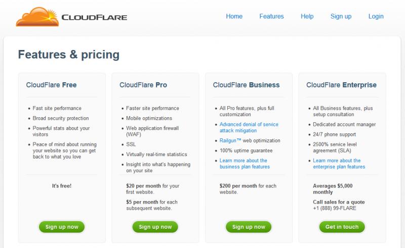 Die unterschiedlichen CloudFlare Pakete