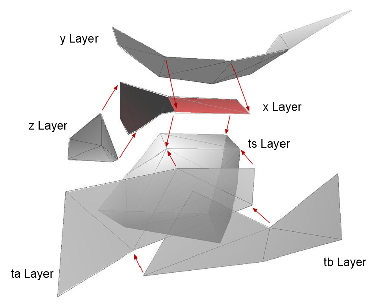 Ein Papiermodell