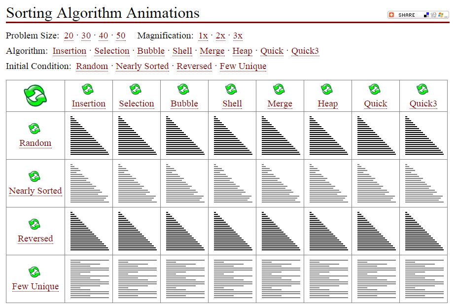 sorting-algorithms.com